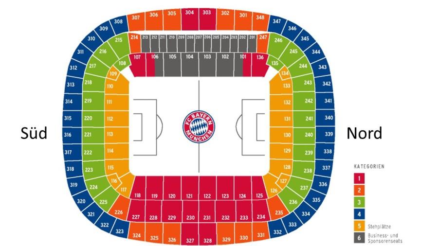Allianz Arena Anfahrt